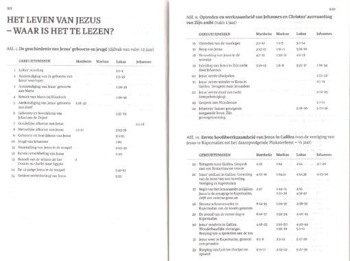 Bijbel 'De Levensbron' pag. XII en XIII