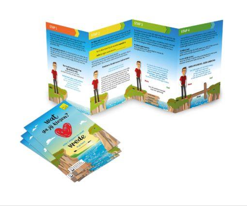 Wat ga jij kiezen - Evangelisatie miniboekje - binnenkant - Evangelisatie-Materiaal.nl